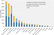 Analizamos los datos de escolarización en el 0-3 en relación con las promesas políticas de universalizar el 0-3.