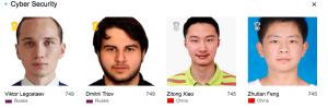 China y Rusia arrollaron en la 45ª edición de las World Skills. Puedes ver al resto de ganadores pinchando en la imagen (Web oficial de World Skills Kazan 2019)