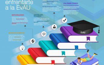 Consejos para rebajar la ansiedad ante la EvAU. Infografía elaborada por la Universidad San Pablo CEU.